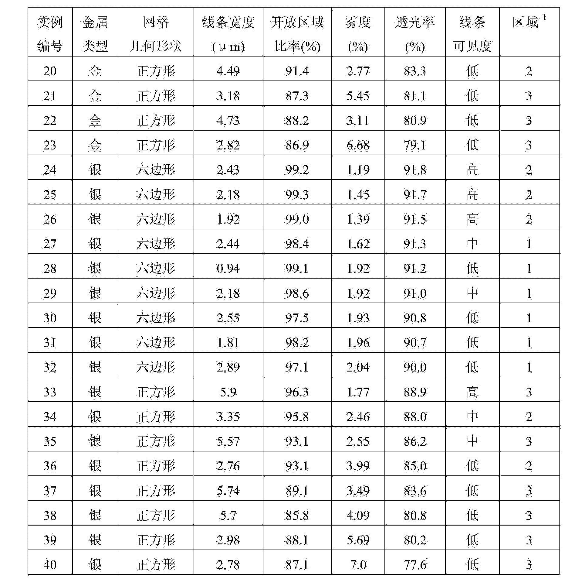 Figure CN104636016AD00291