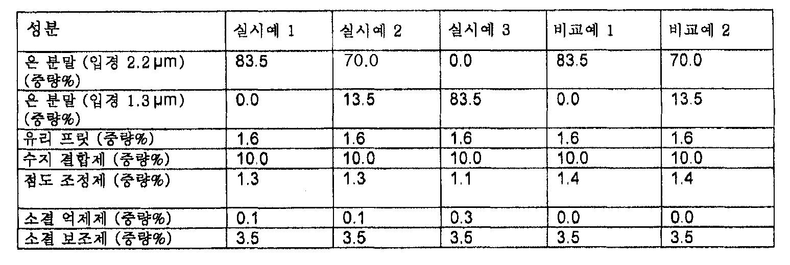 Figure 112008015426628-pat00004