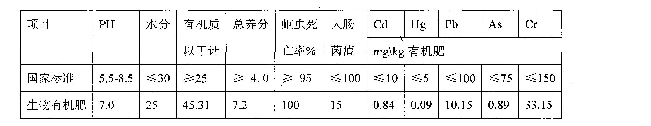 Figure CN101786911BD00091