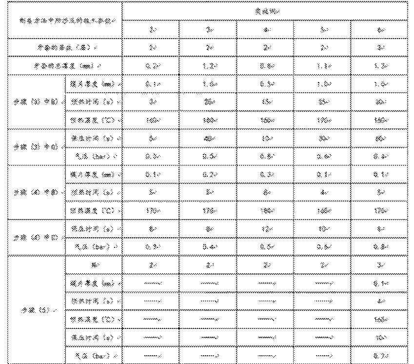 Figure CN106037958AD00081
