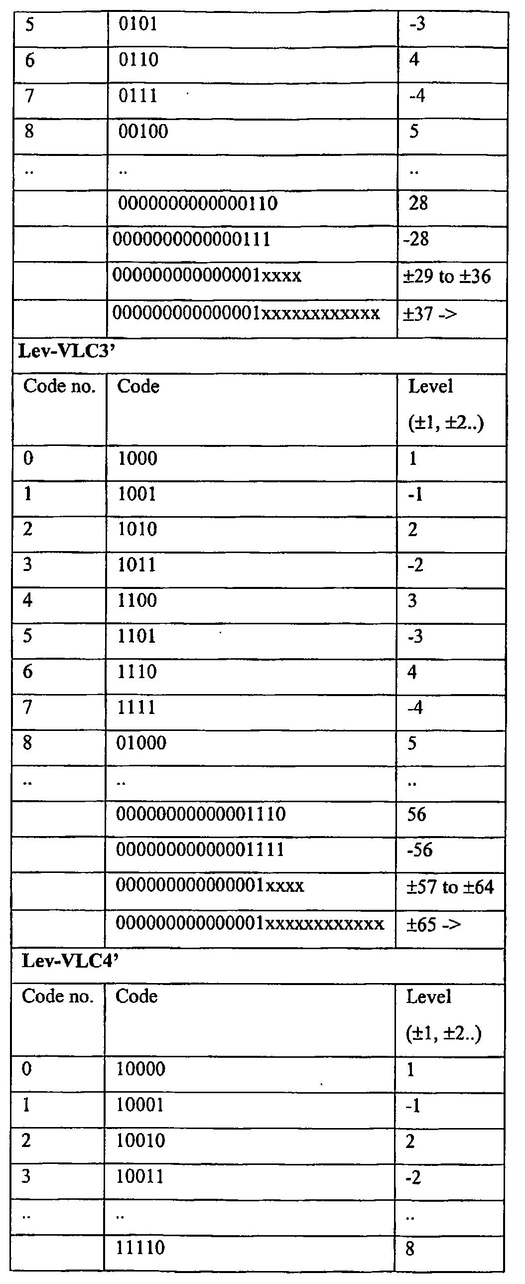 Figure 112004043188316-pct00017