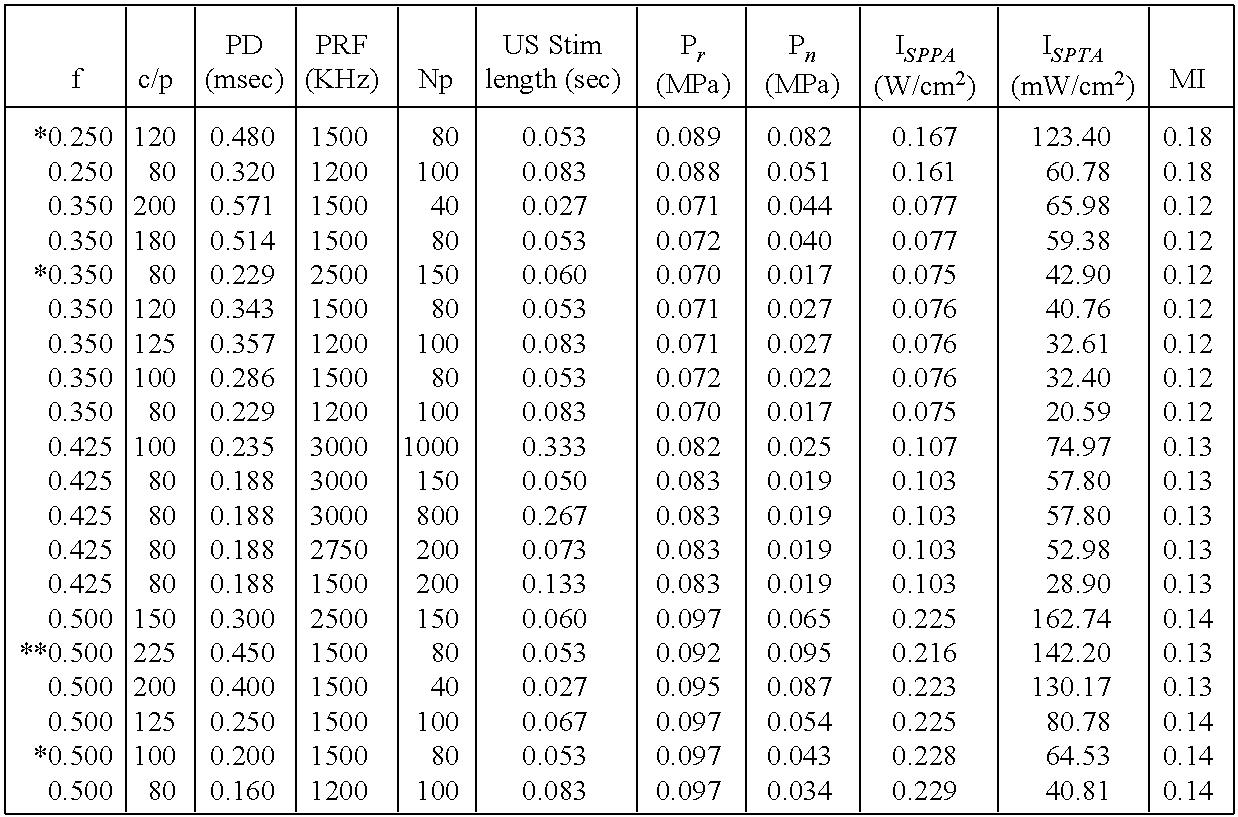 Figure US20110178441A1-20110721-C00001