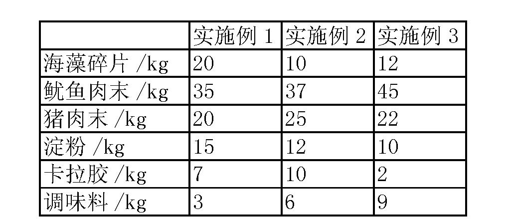 Figure CN103054088BD00073