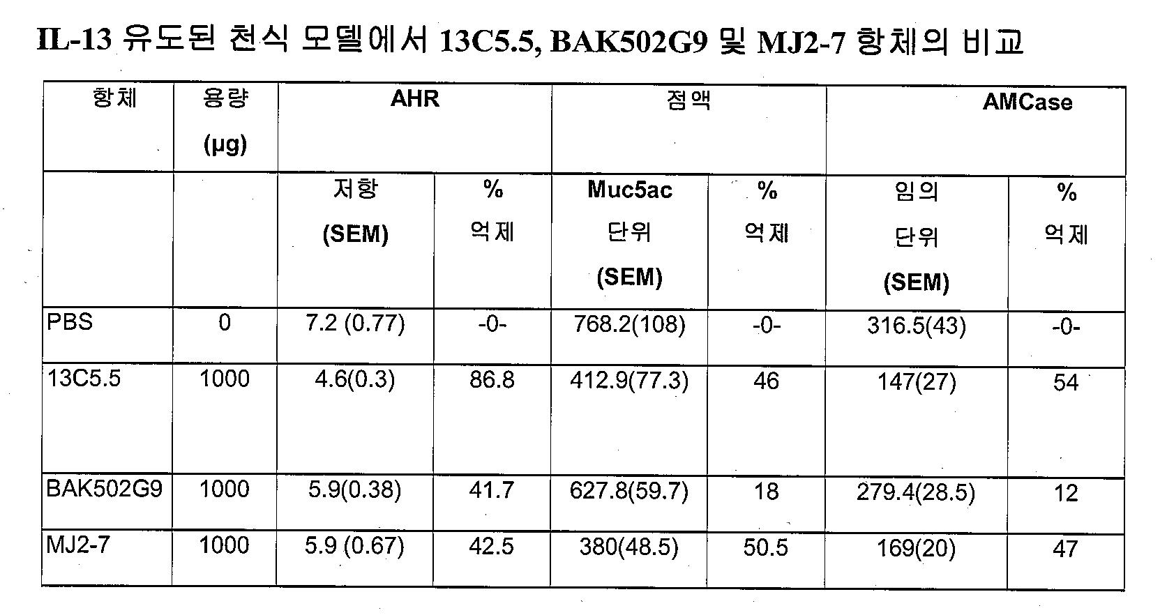 Figure 112015043114283-pat00031