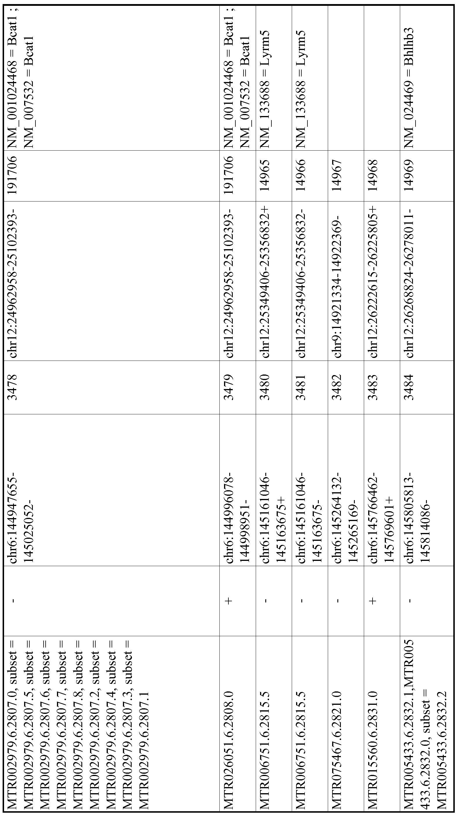 Figure imgf000686_0001