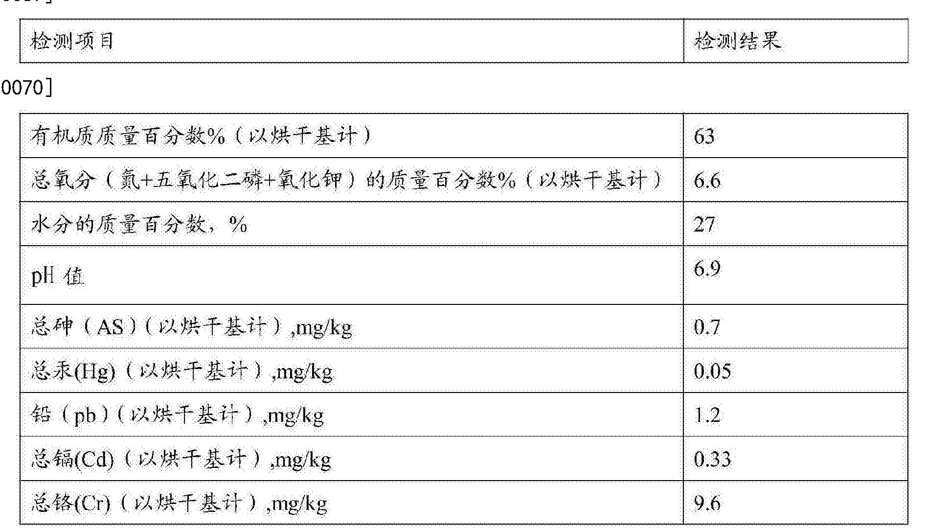 Figure CN103896646BD00071