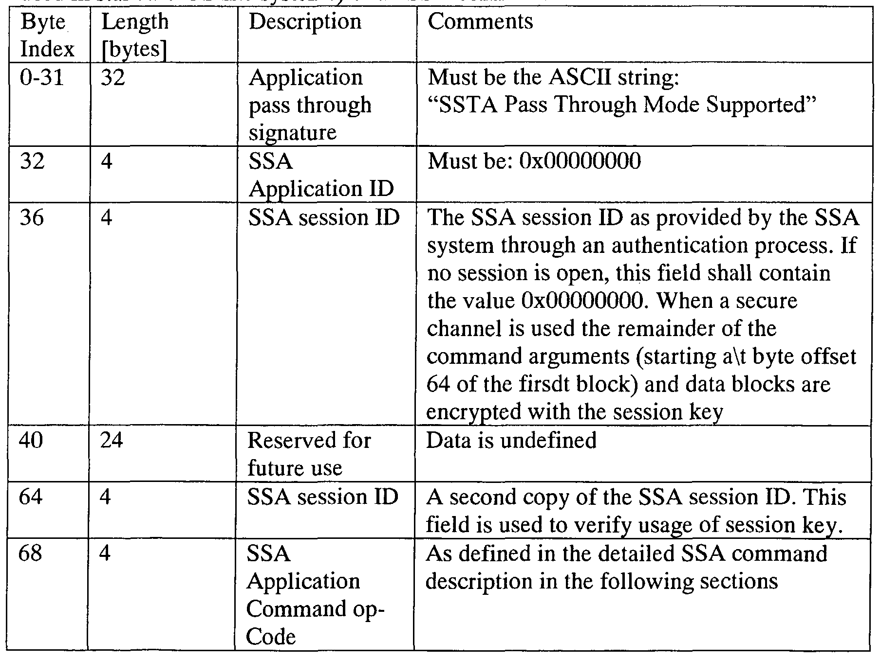 WO2006069194A2 - Memory system with versatile content