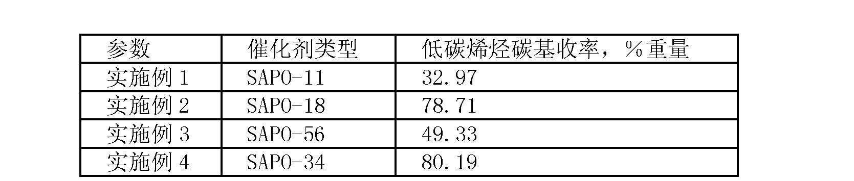 Figure CN101260015BD00051