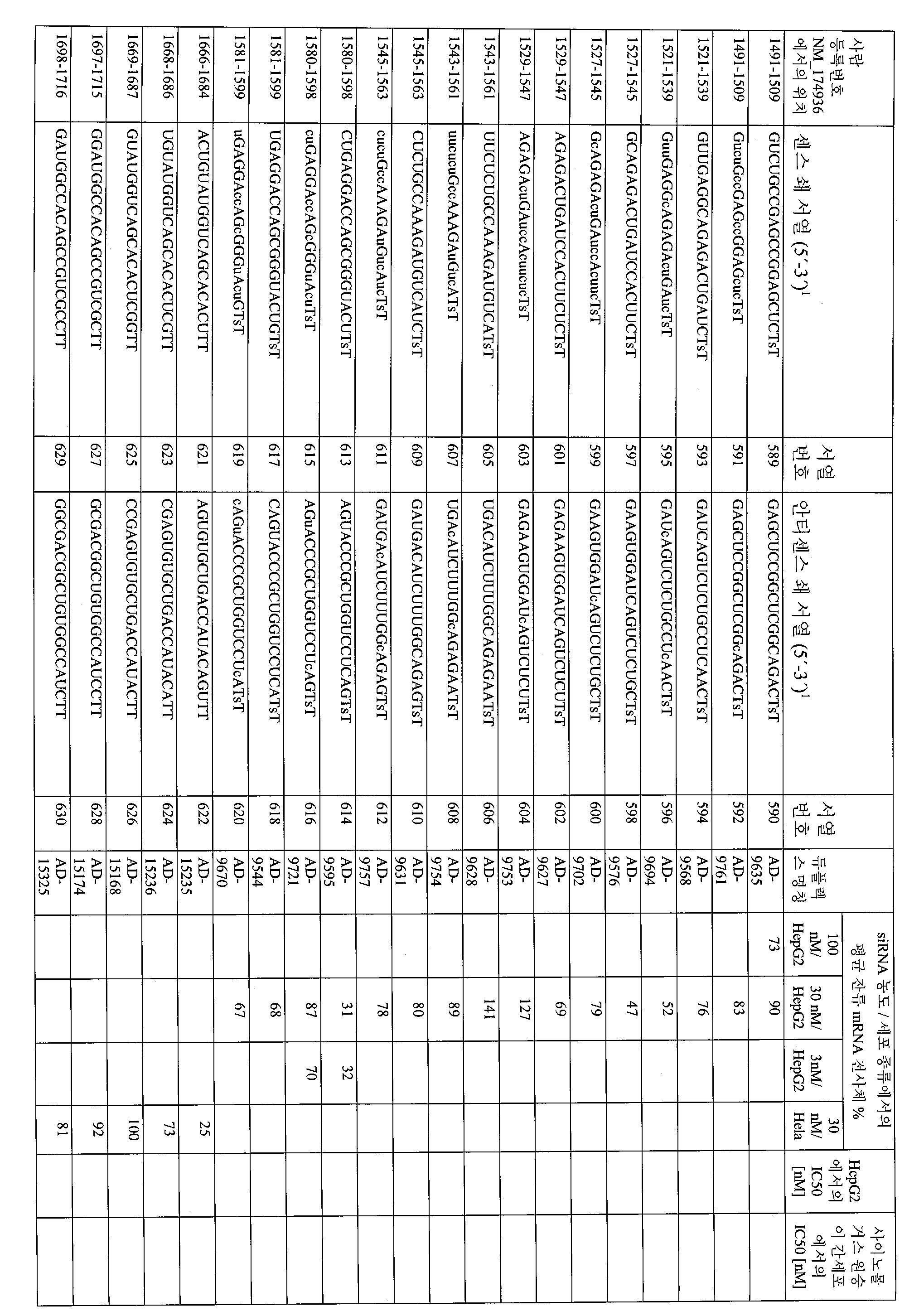 Figure 112008085095997-pct00026