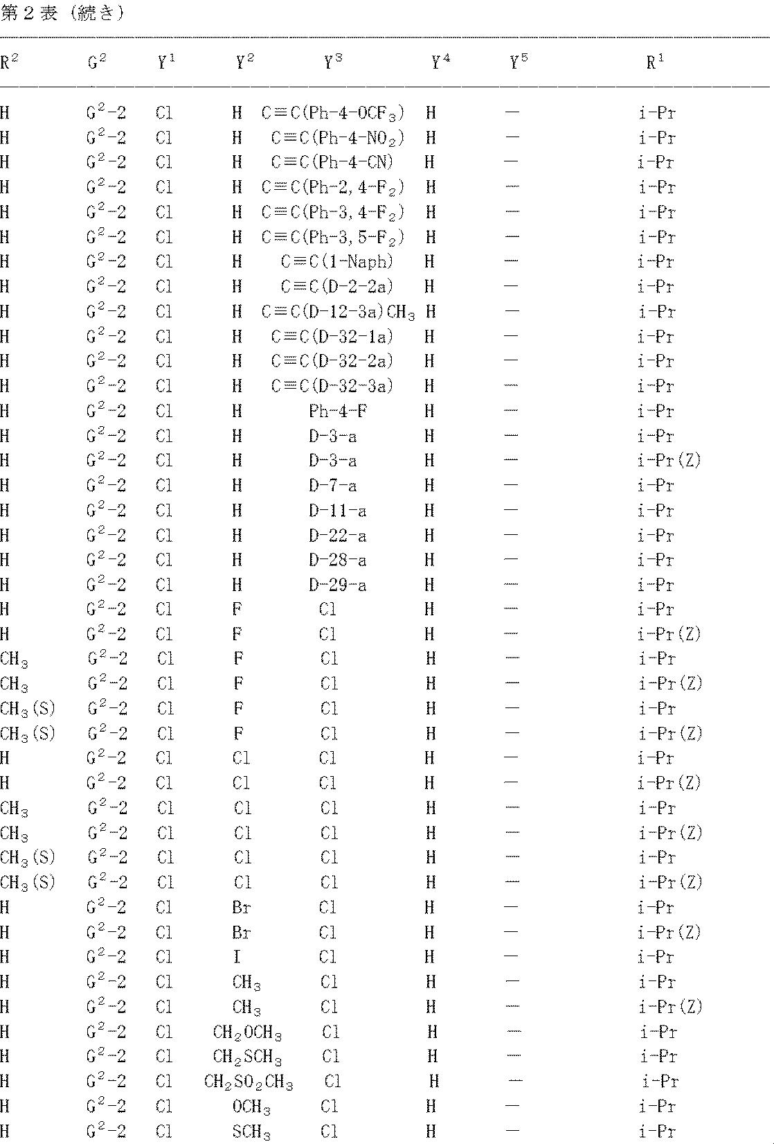 WO2014010737A1 - オキシム置換...