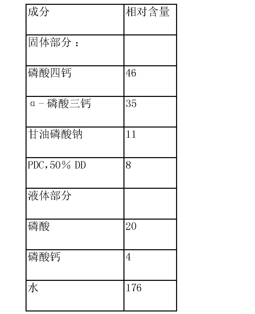 Figure CN104470550AD00111