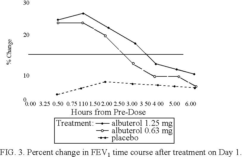 Figure US20030140920A1-20030731-C00002