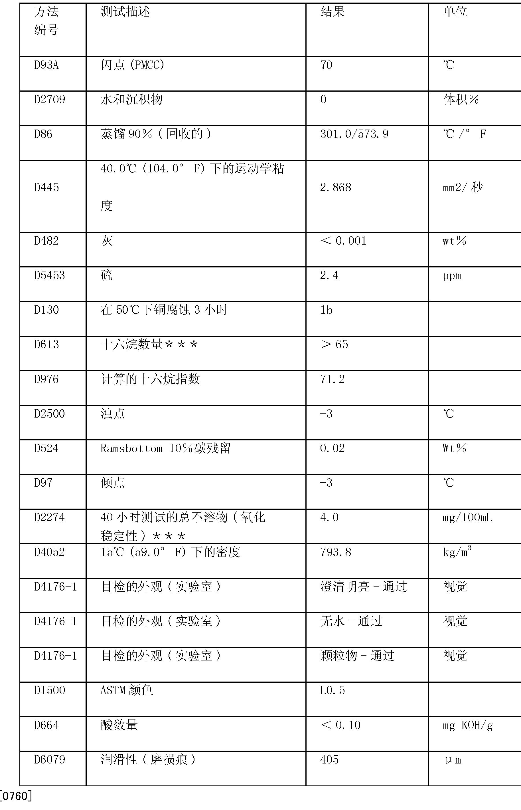 Figure CN101765661BD00891