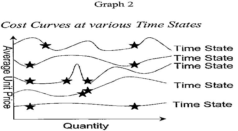 Figure US20030135444A1-20030717-P00802