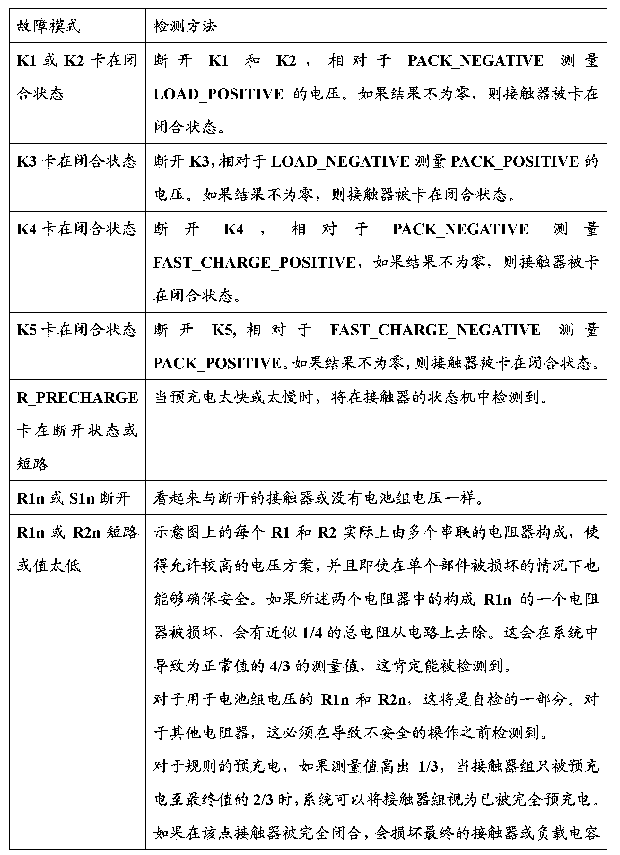 Figure CN102652265AD00221