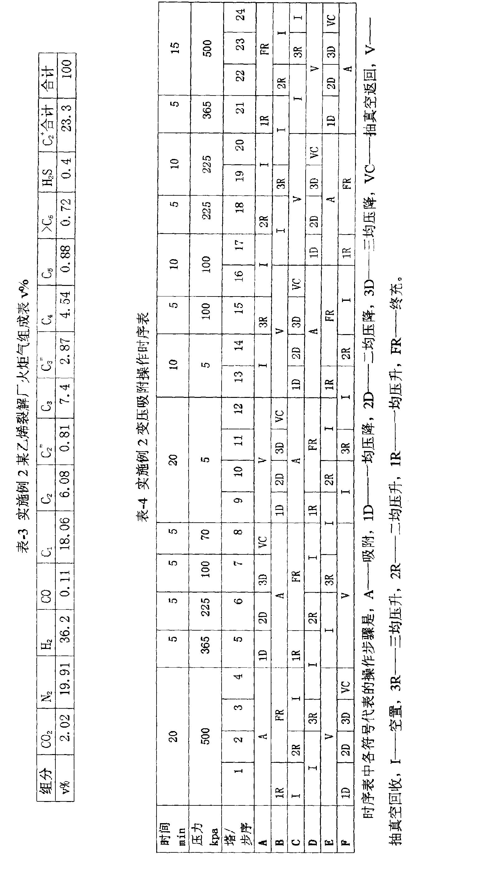 Figure CN103540335AD00181
