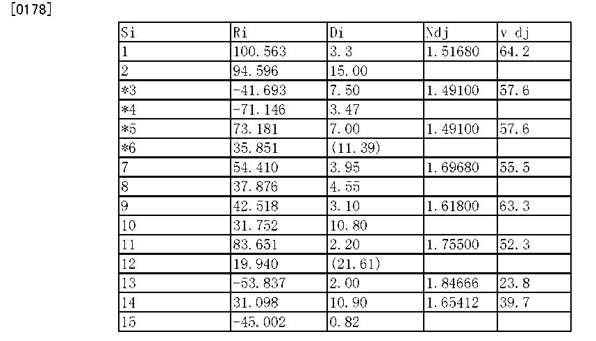 Figure CN103562772BD00271