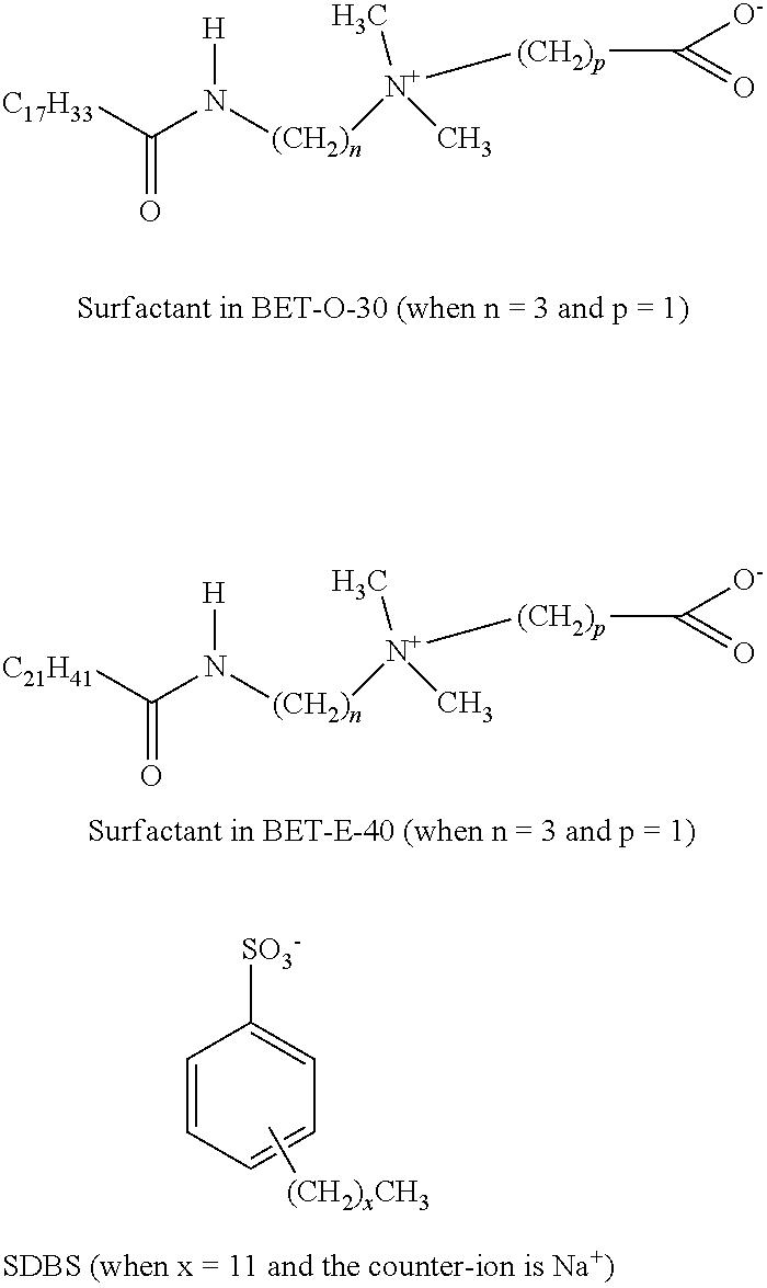 Figure US20110017457A1-20110127-C00001