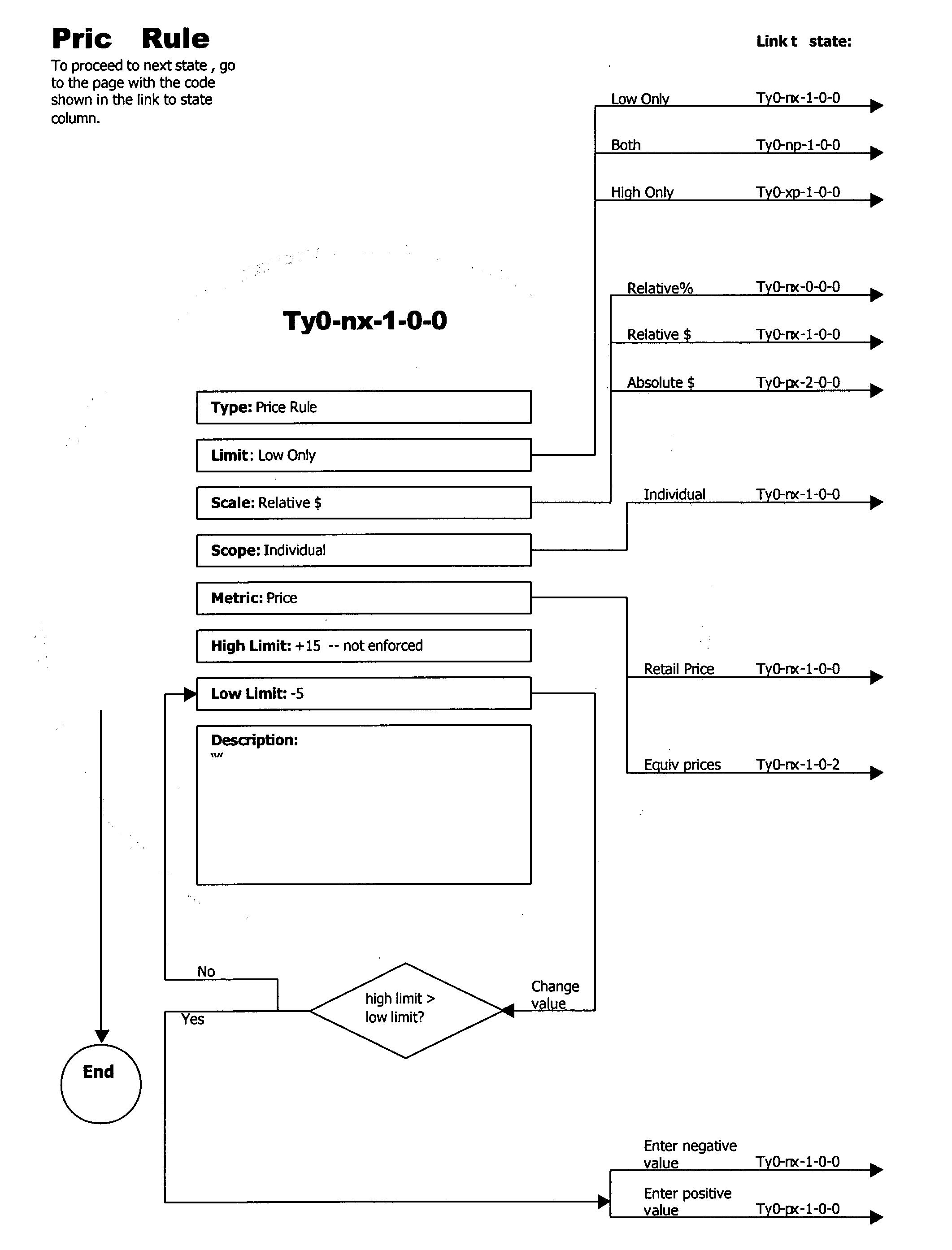 Figure US20040210541A1-20041021-P00027