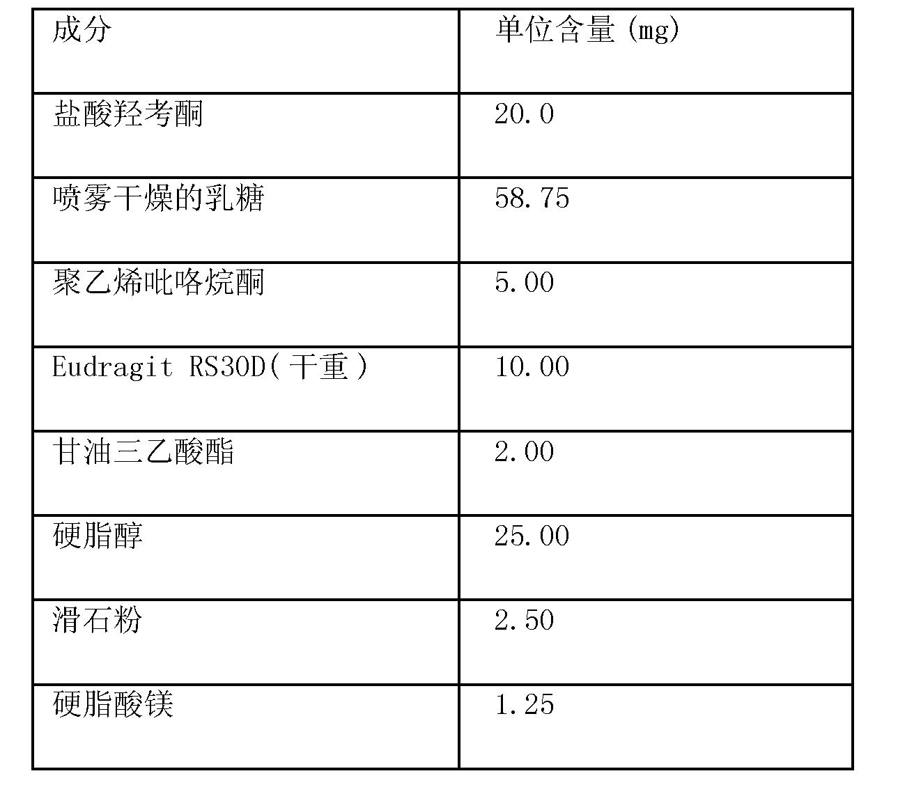 Figure CN101703777BD00362
