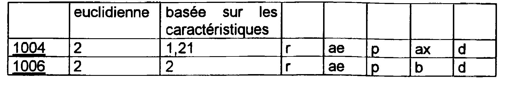 Figure BE1011946A3D00395