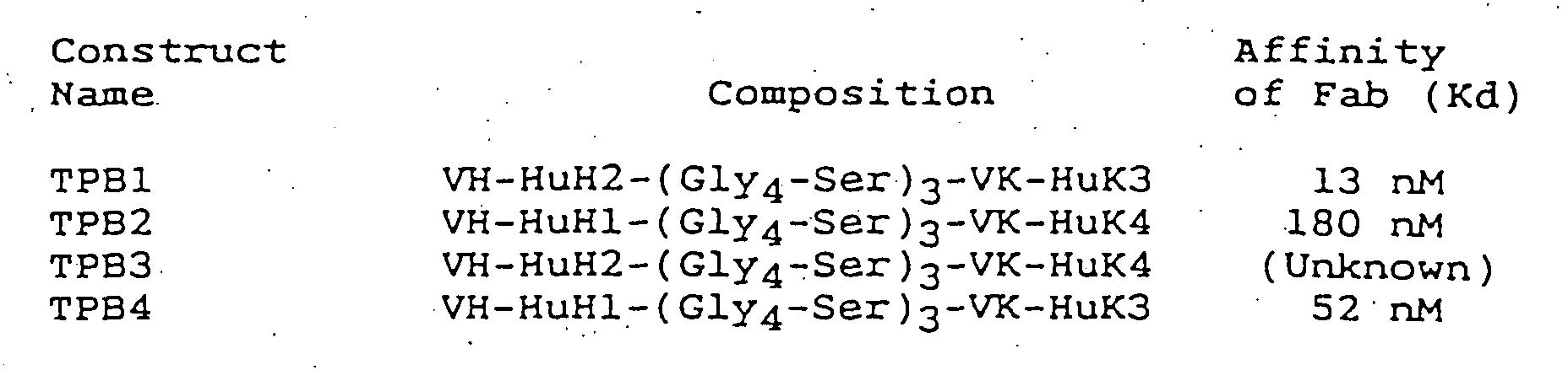 EP1433846A2 - Phagemid-based method of producing filamentous