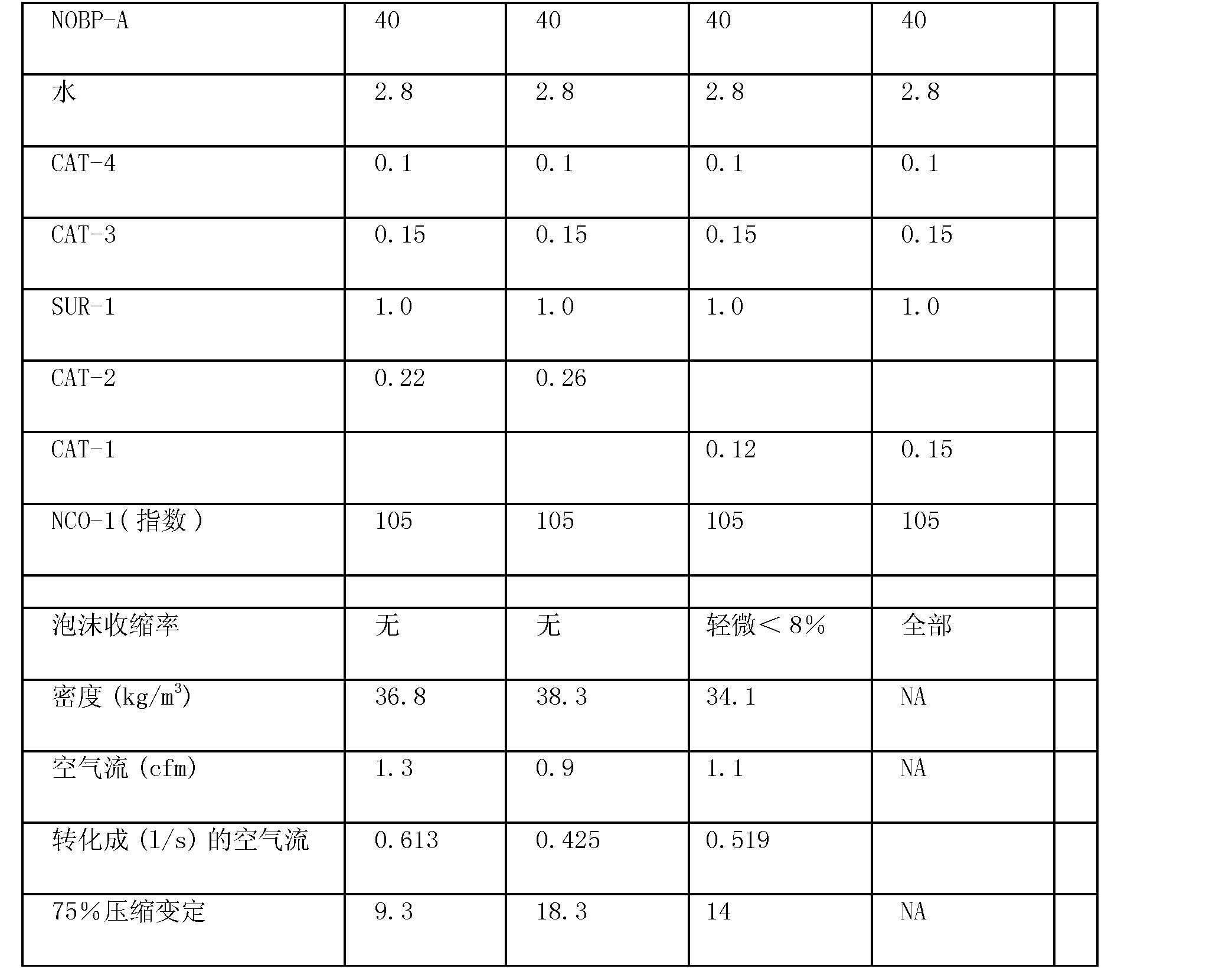 Figure CN101842404BD00201