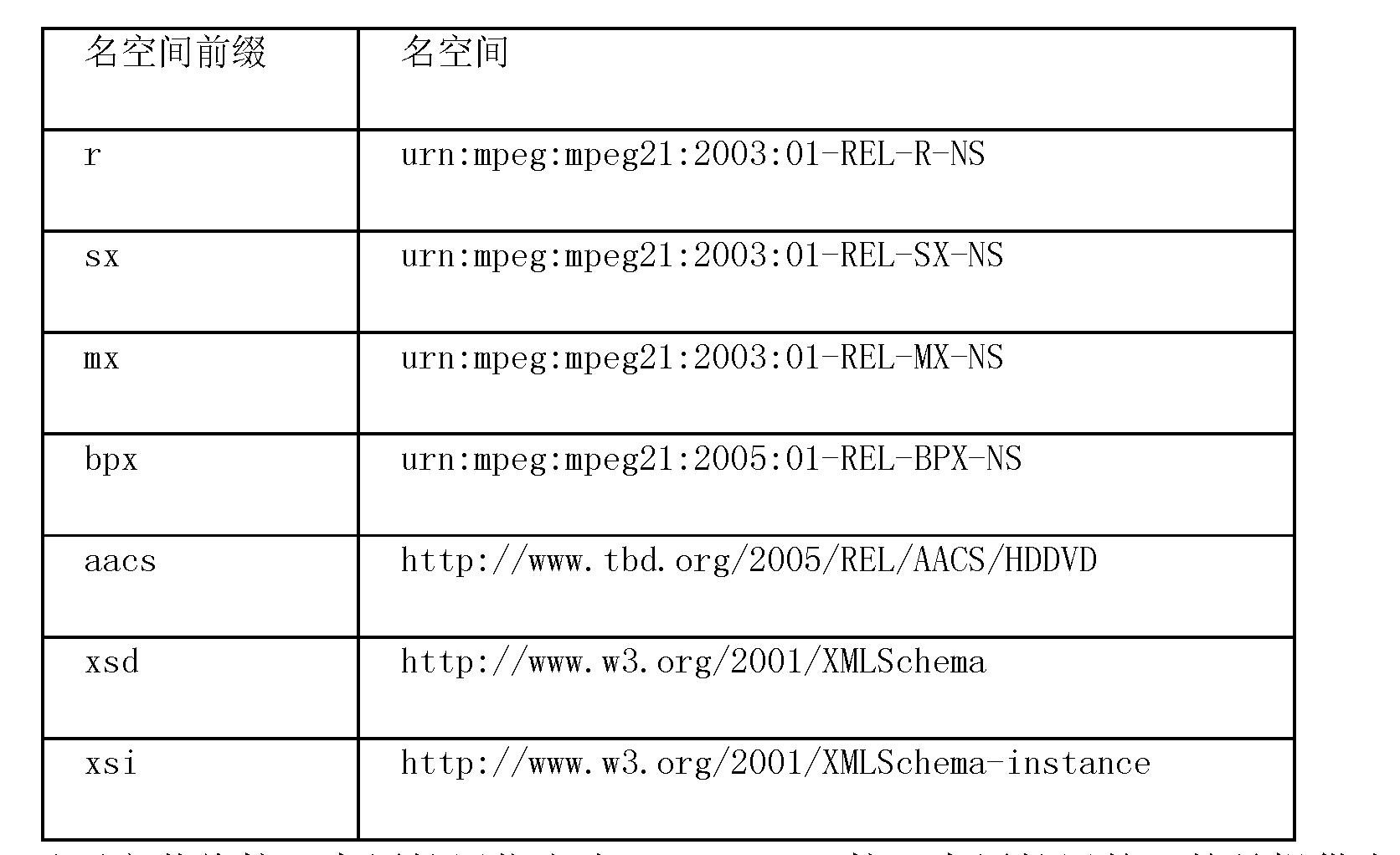 Figure CN102567676AD00281