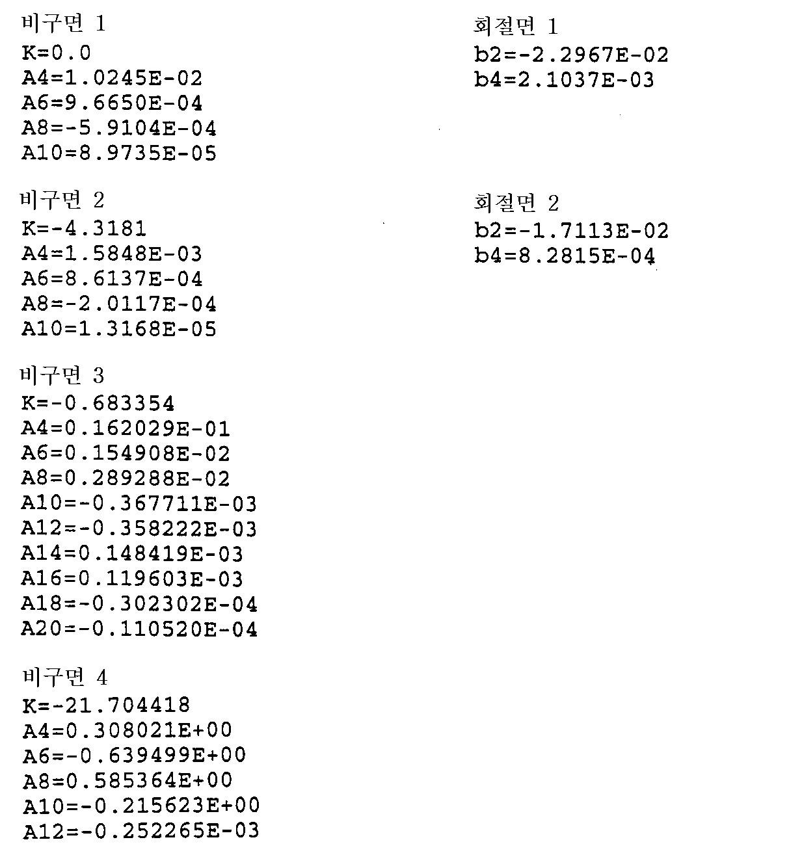 Figure 112006096183681-pat00056