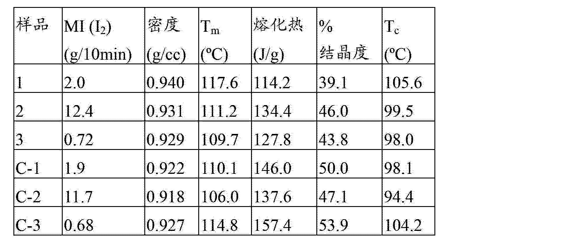 Figure CN102695735AD00281