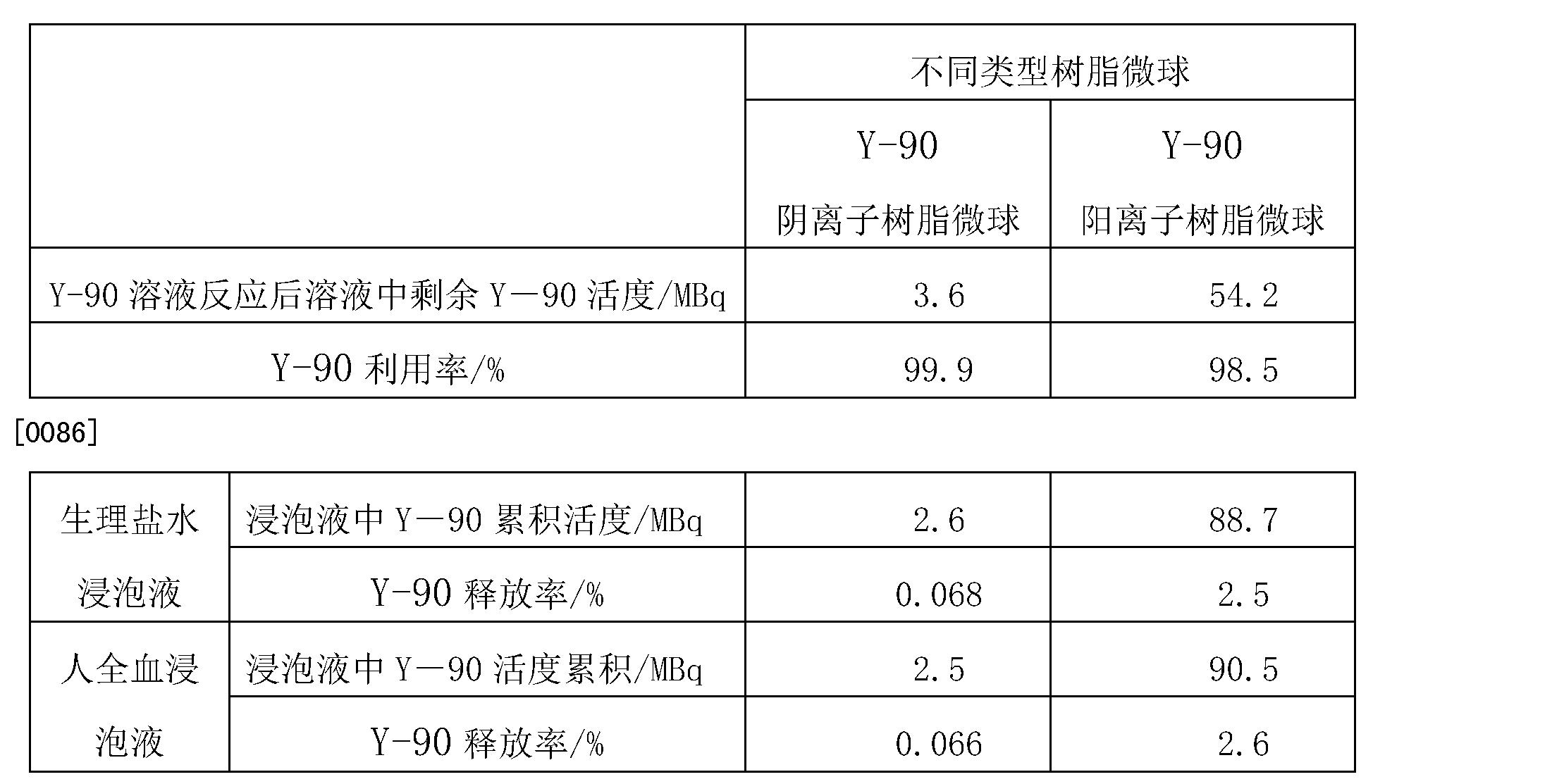 Figure CN102671219AD00151