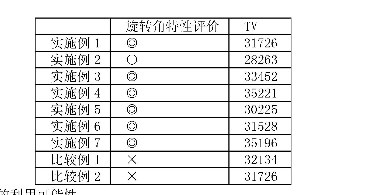 Figure CN102073083AD00241