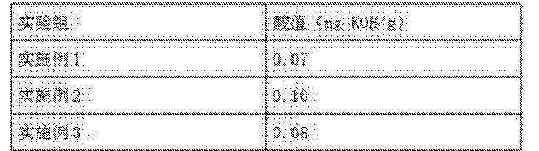 Figure CN106281481AD00062