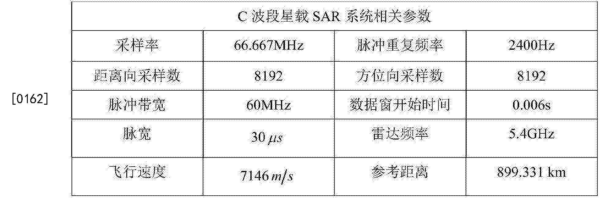 Figure CN107561533AD00135