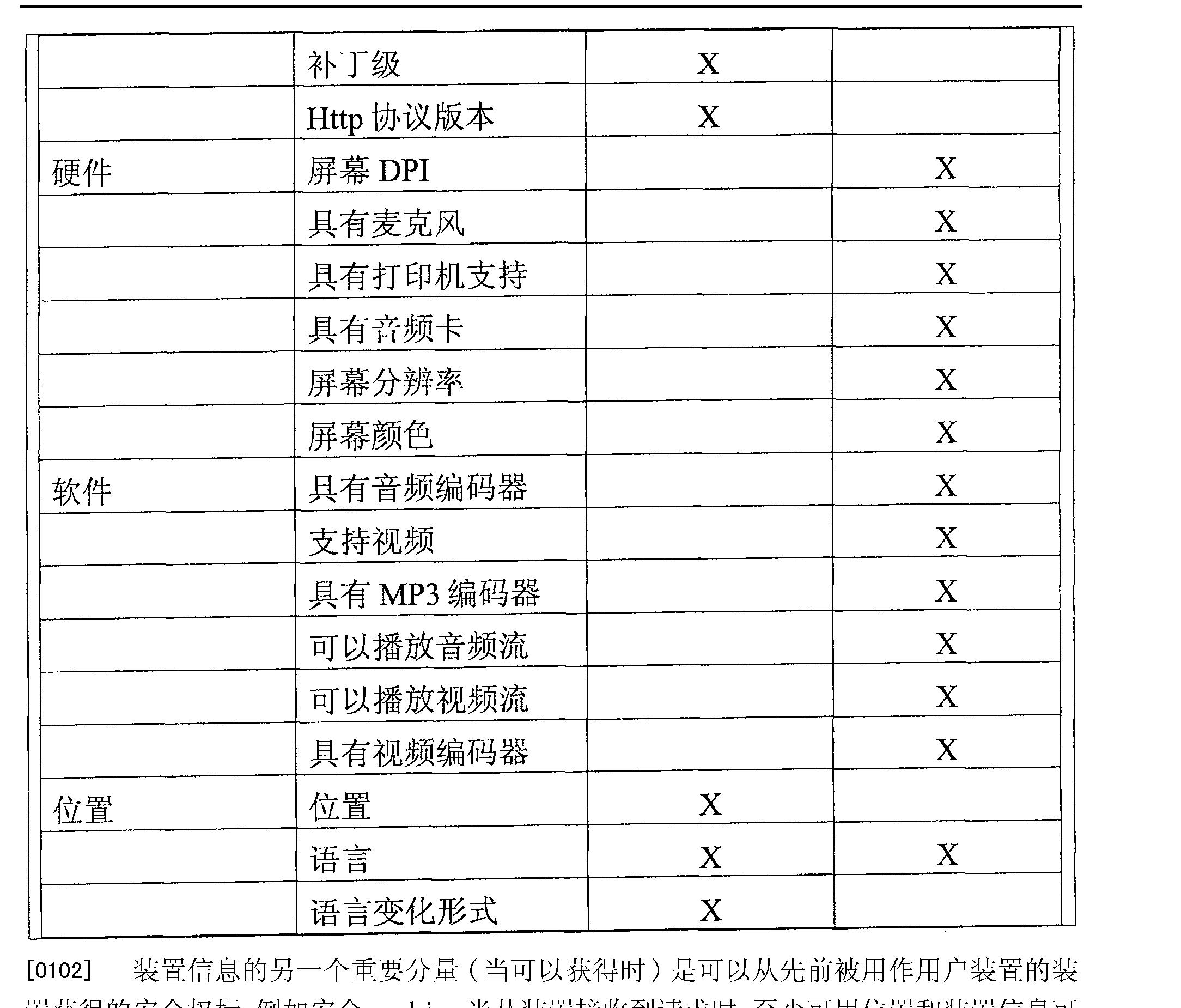 Figure CN101375546BD00171