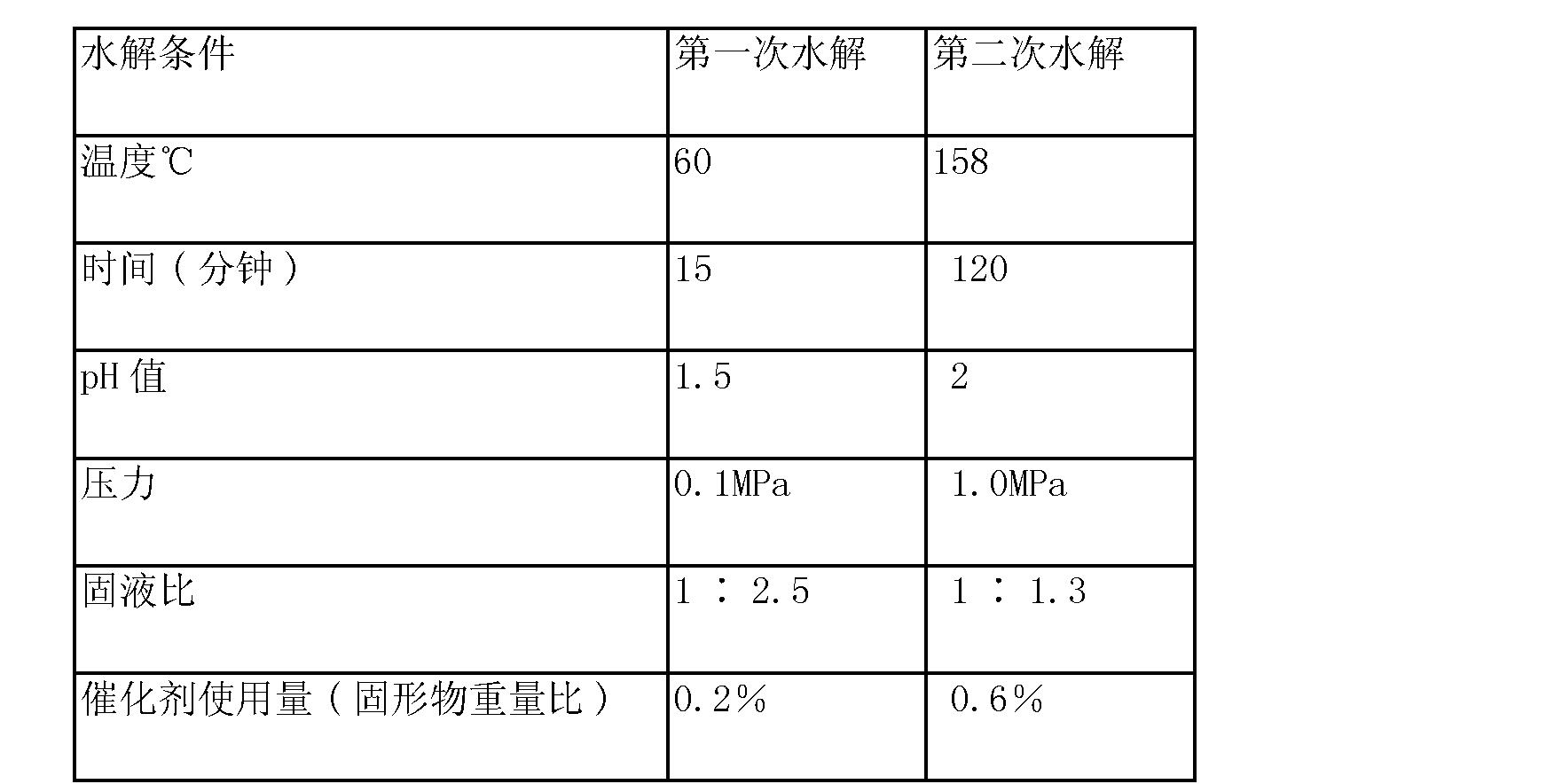 Figure CN101890423BD00112