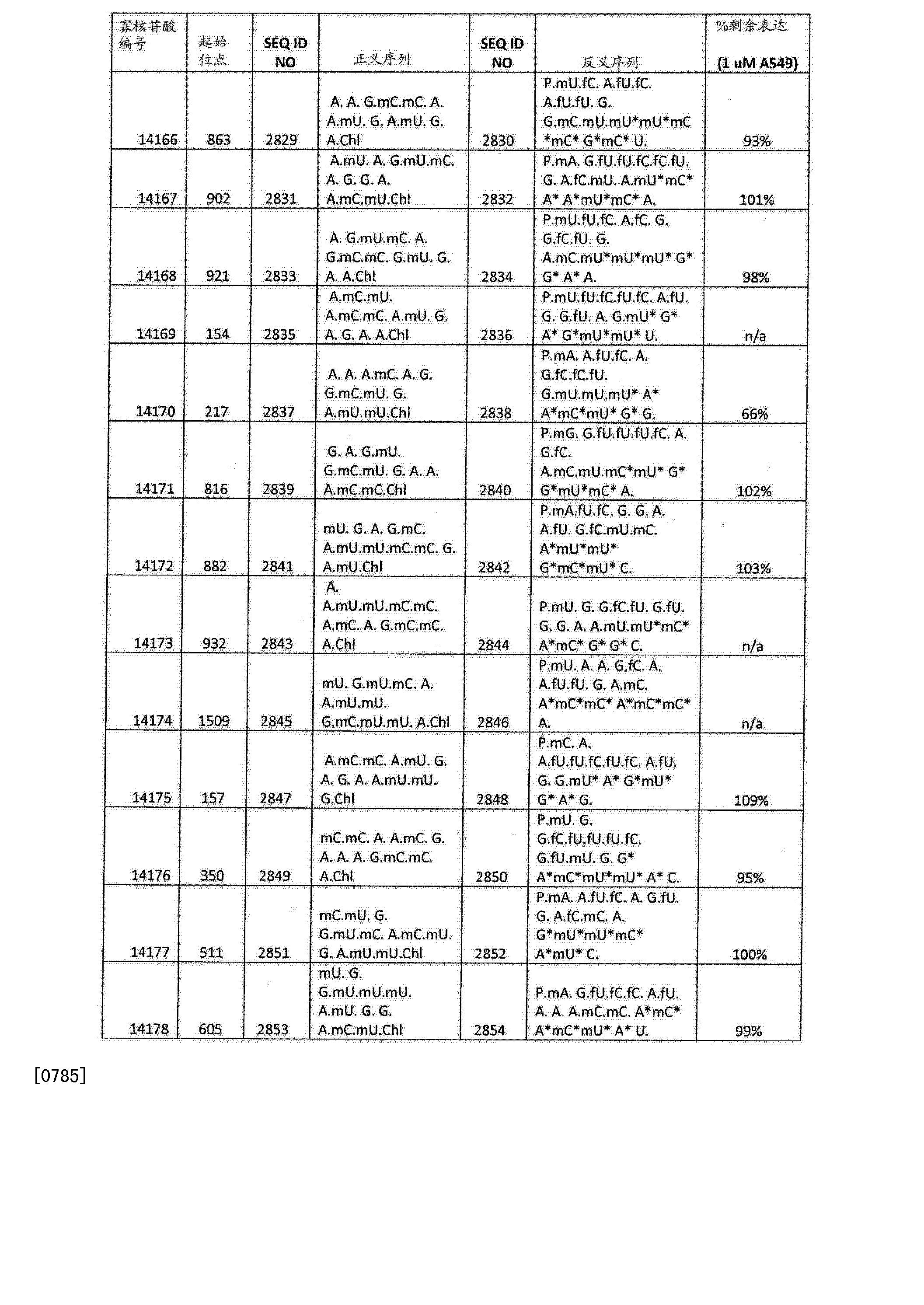 Figure CN103108642BD01721