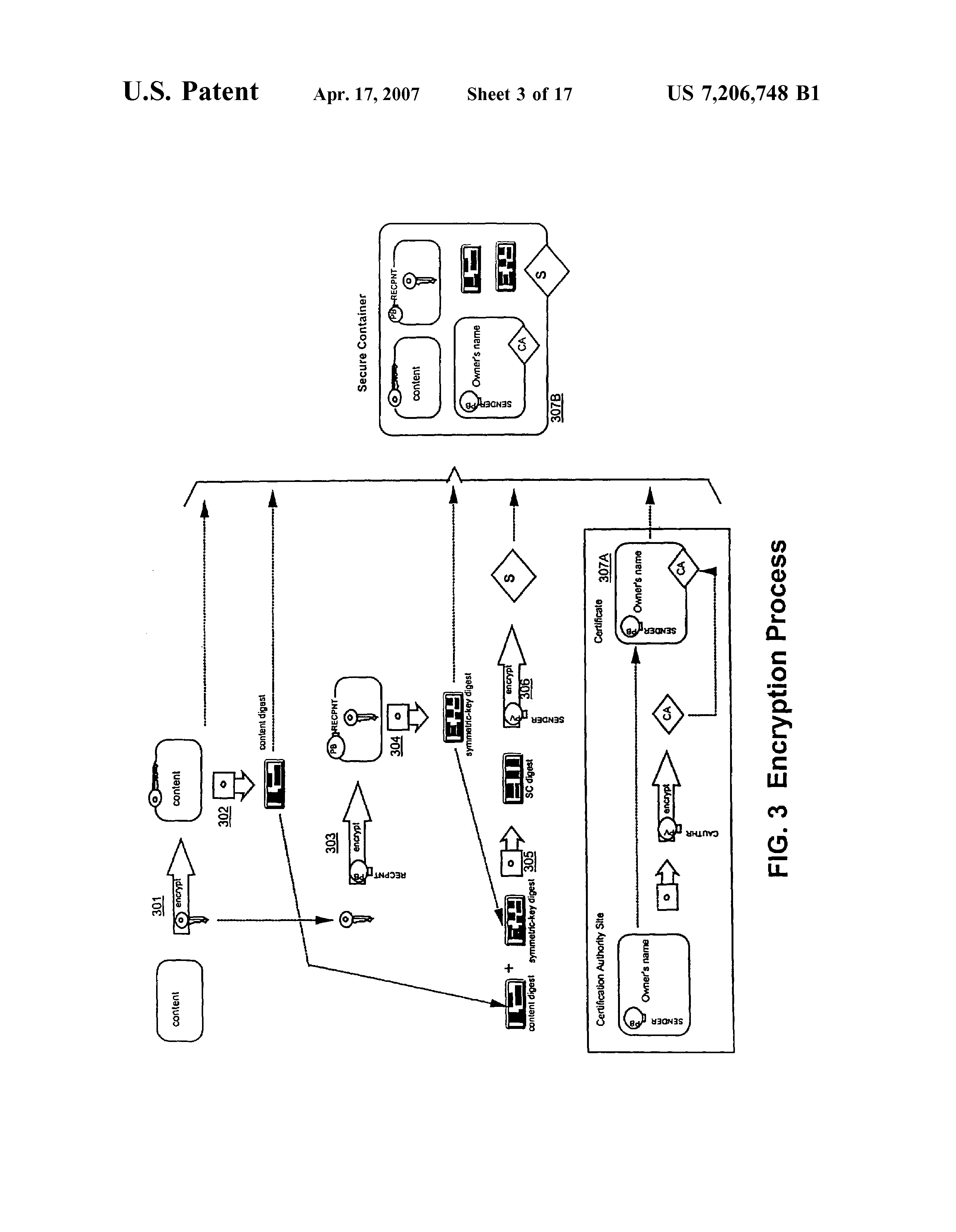 US7206748B1 - Multimedia player toolkit for electronic