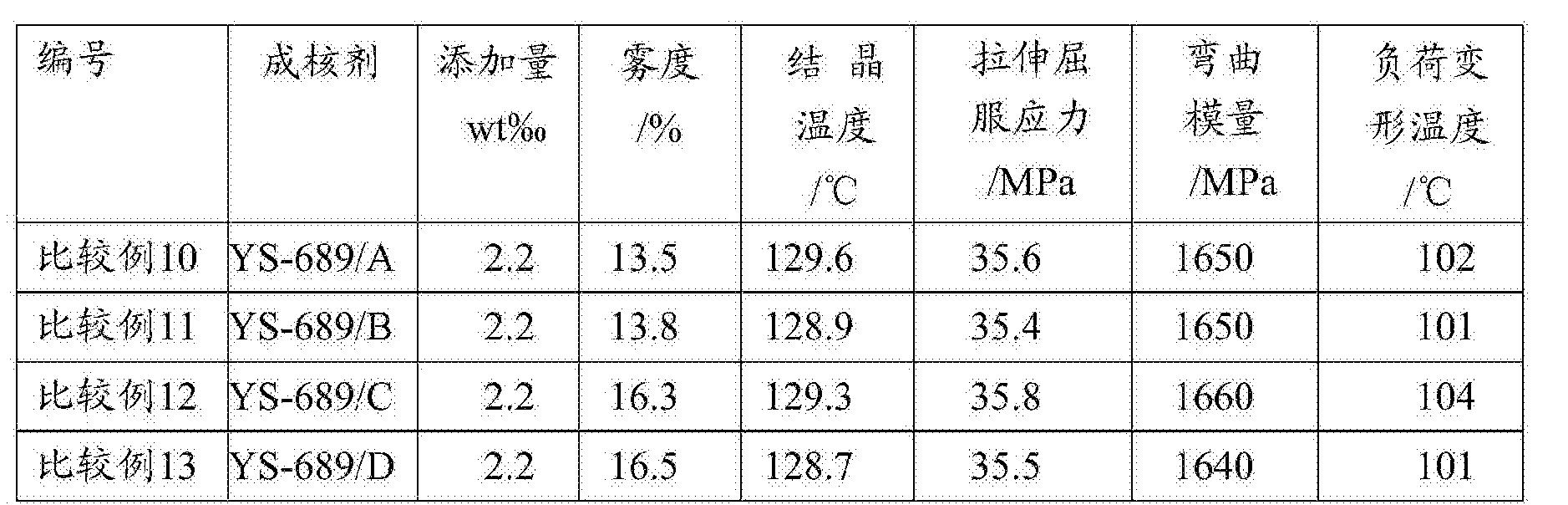 Figure CN104194111BD00182