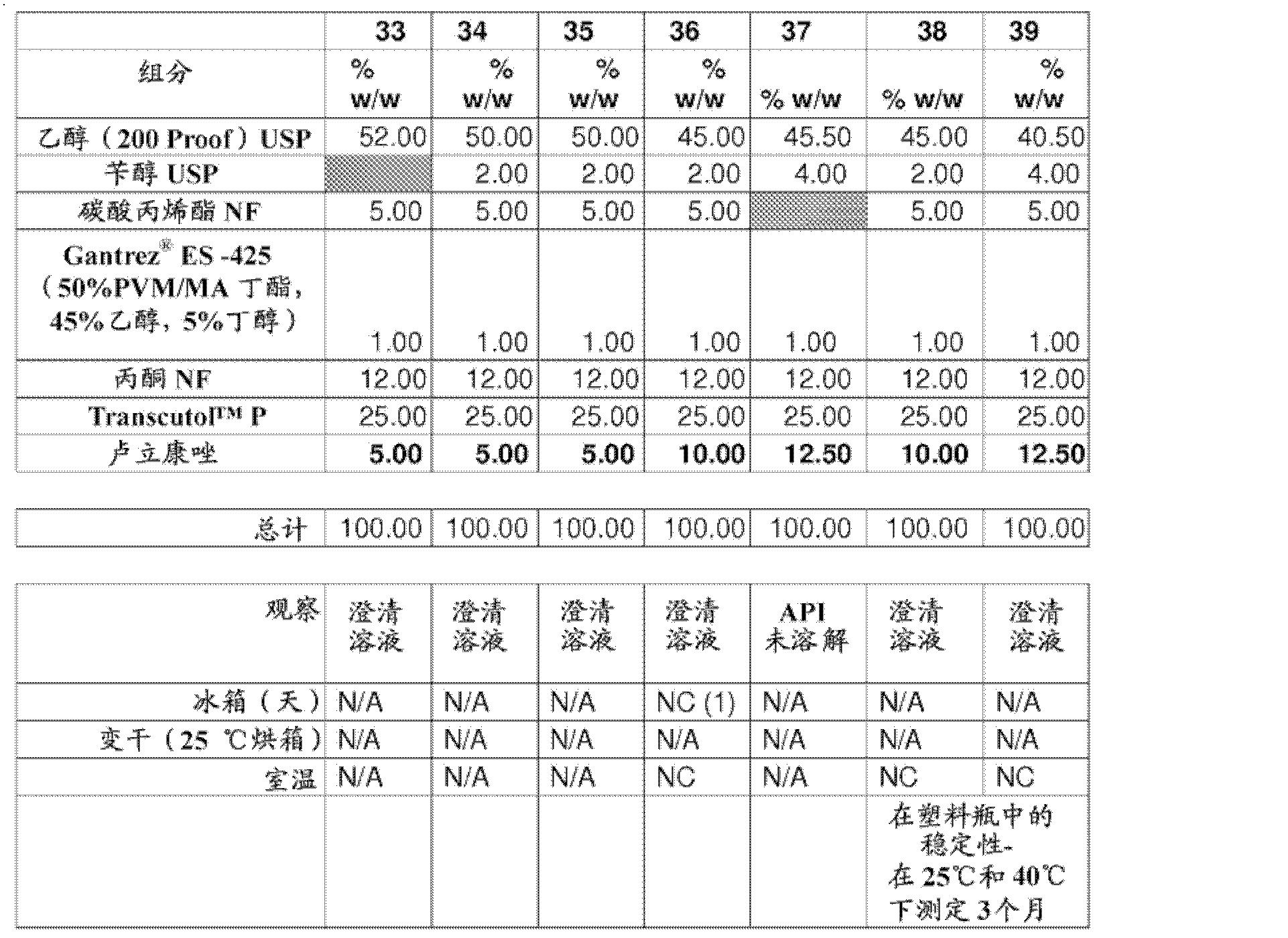 Figure CN102395274BD00532