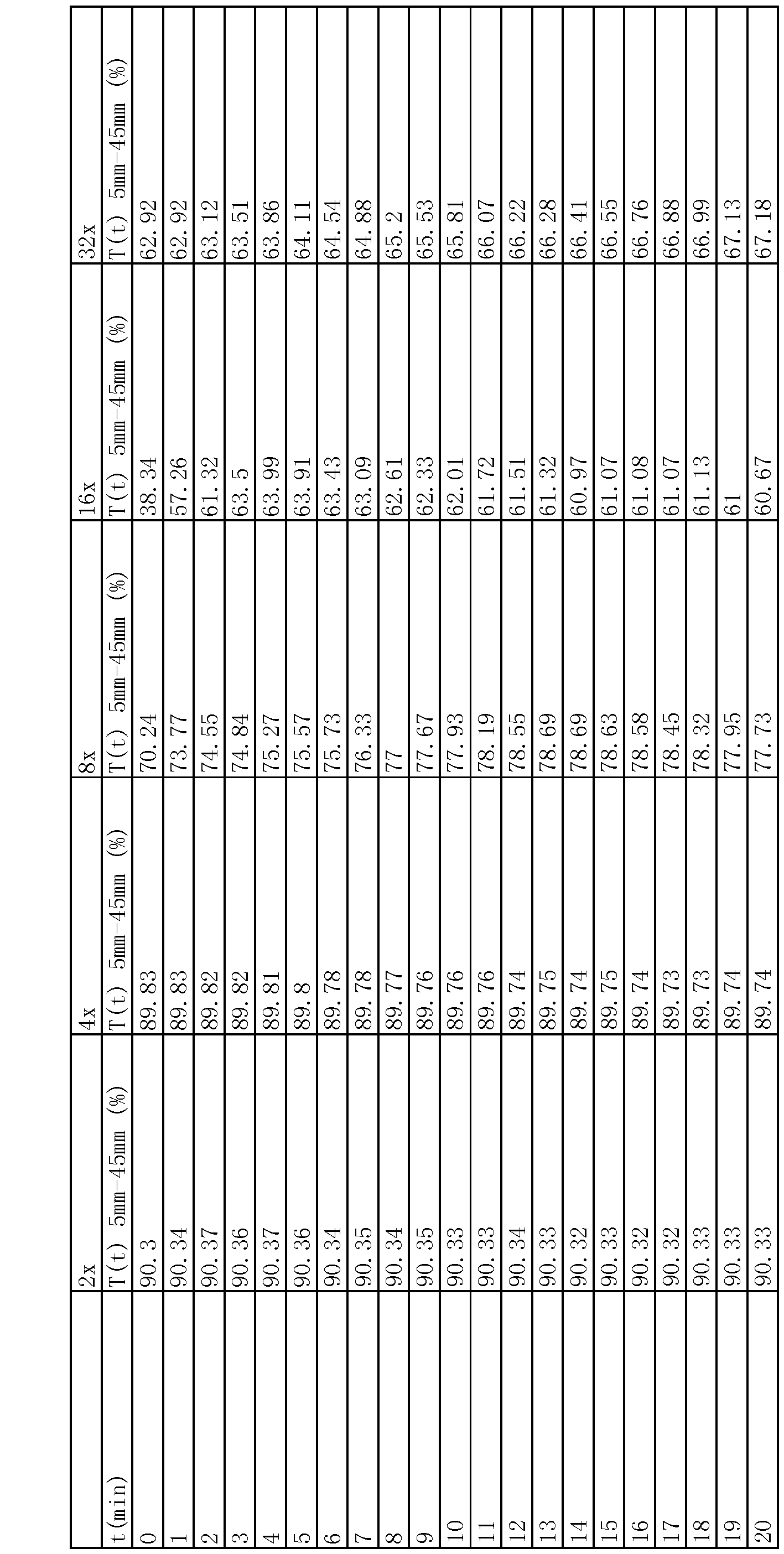 Figure CN104884033AD00281