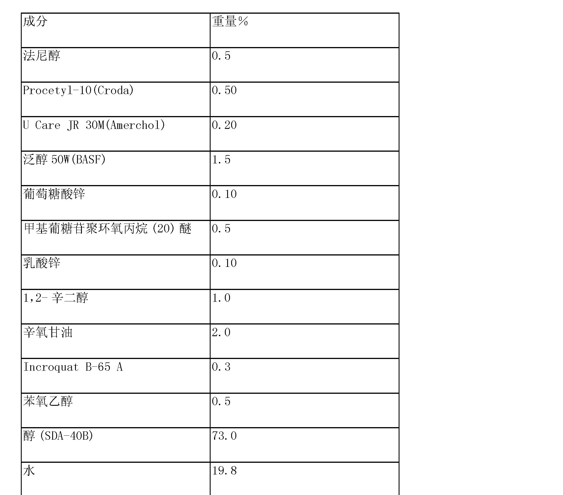 Figure CN101163455BD00451