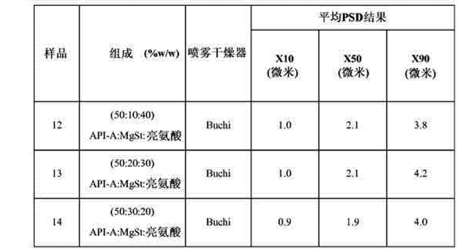 Figure CN104470503AD00301
