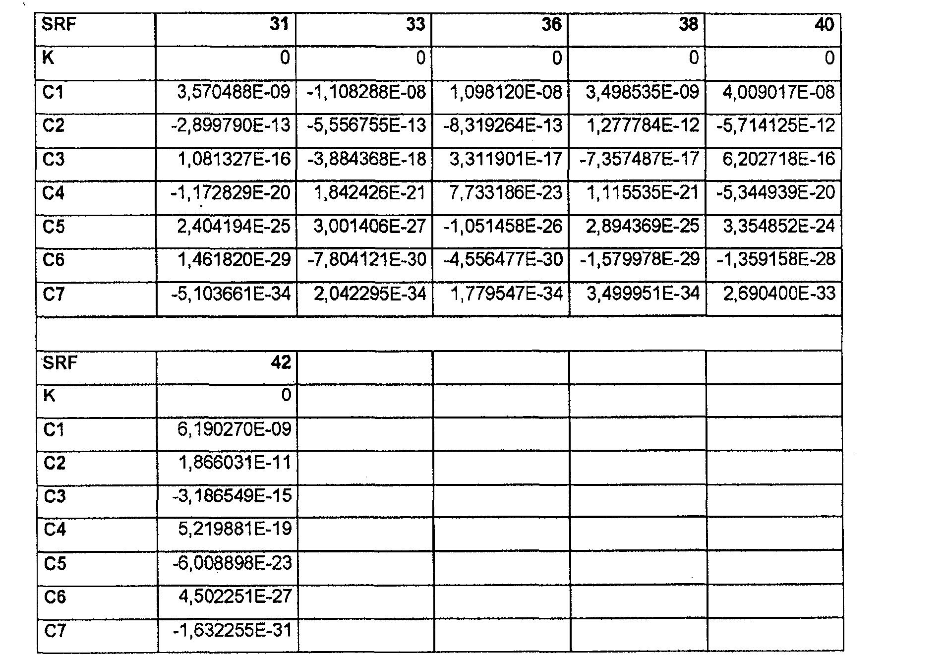 Figure CN101263432BD00241