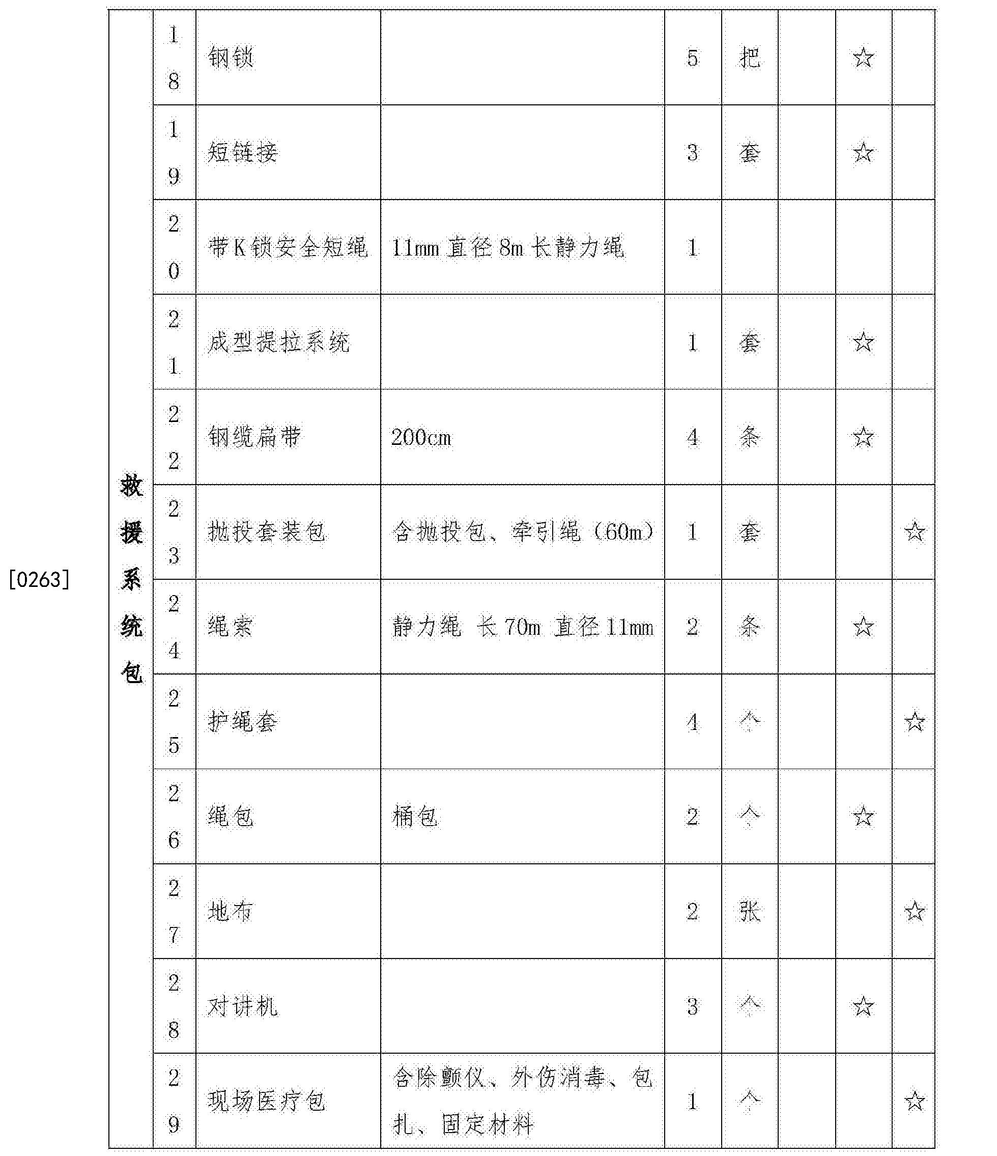 Figure CN107899143AD00231
