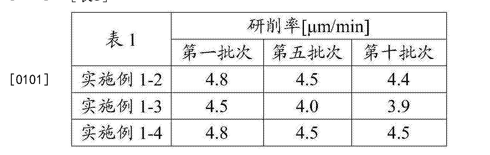 Figure CN106057218AD00111