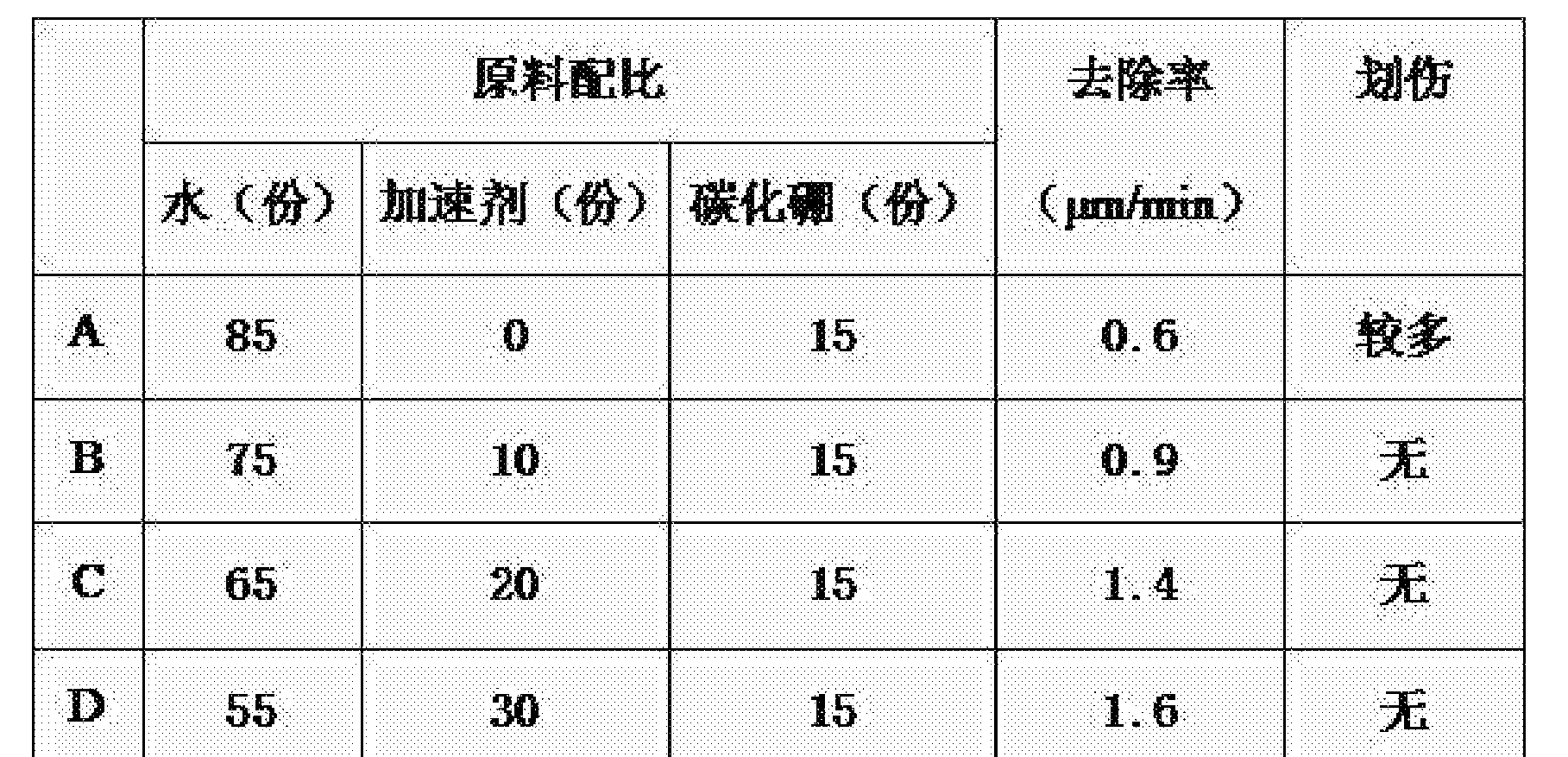 Figure CN104592935BD00061