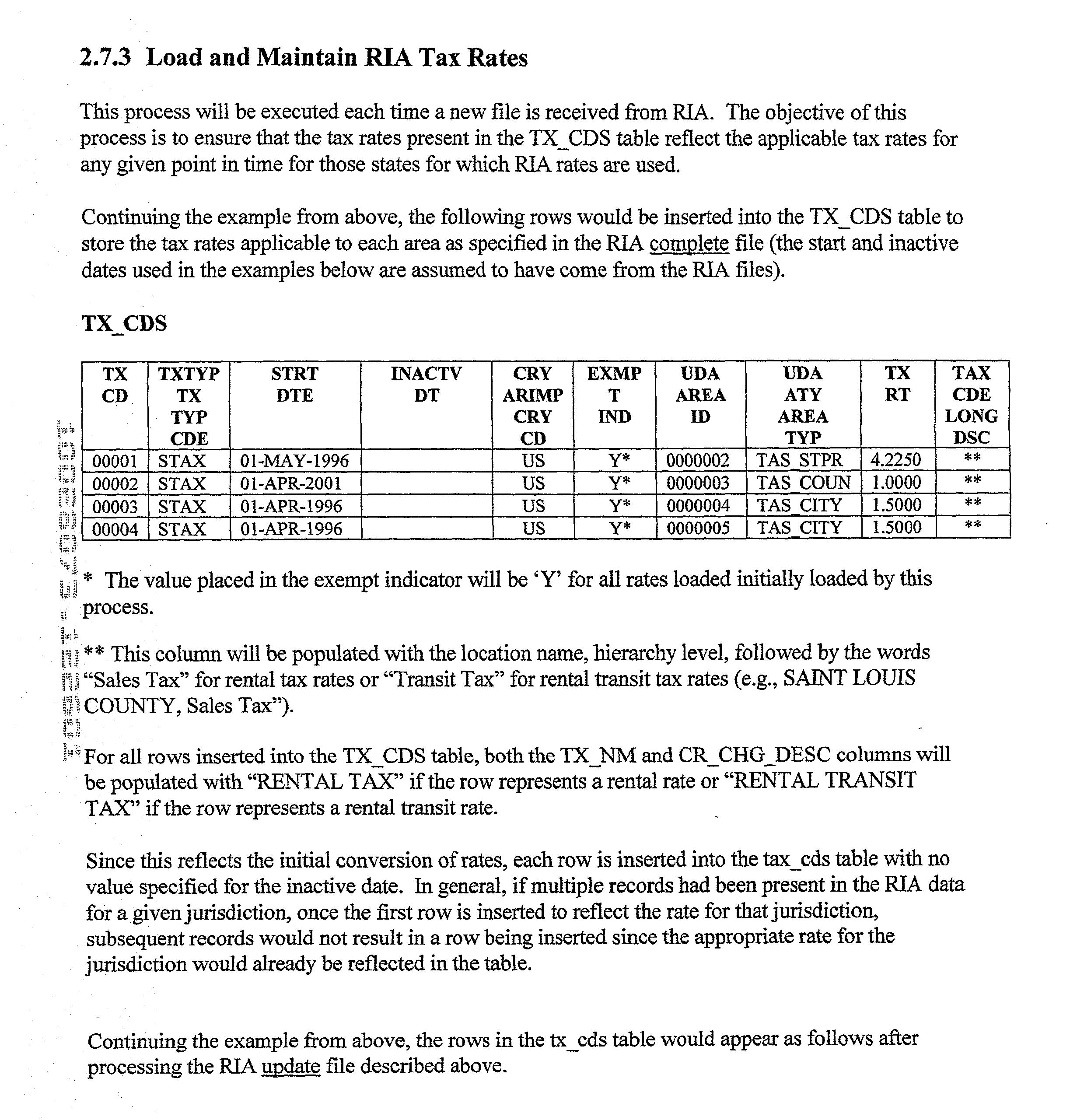 Figure US20030125992A1-20030703-P01219