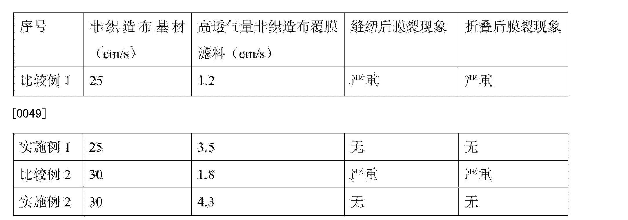 Figure CN103550985AD00071