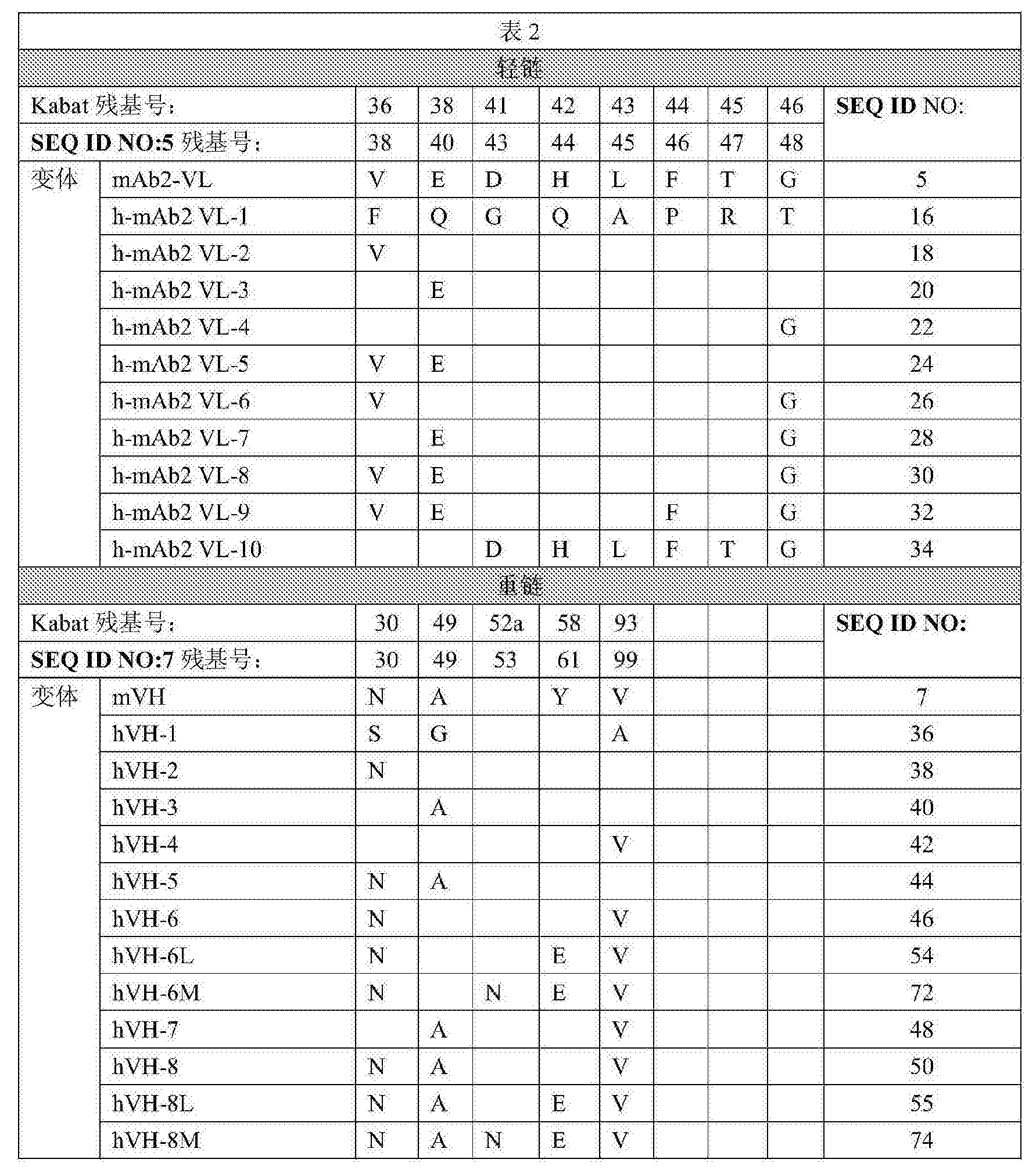 Figure CN107827985AD00541